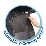 Adjustble Y-Girthing system