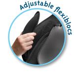 Adjustable flexiblocks